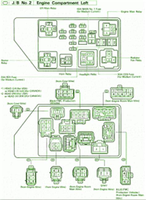fuse box toyota  camry le engine compartment diagram diy