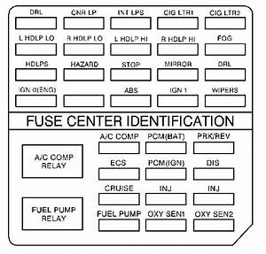Cadillac Deville  1999  - Fuse Box Diagram