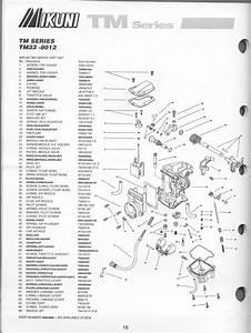 Mikuni Catalog