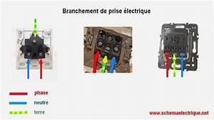 Branchement Electrique Volet Roulant Sur Prise De Courant : prise electrique legrand avec schema branchement cablage ~ Dailycaller-alerts.com Idées de Décoration