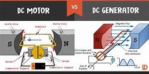 Dc Motor Vs  Dc Generator  What U2019s The Difference