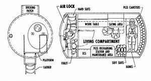 Space Shuttle Main Engine Diagram