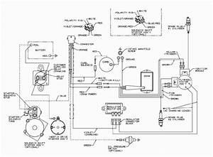 60 Unique Scag Mower Wiring Diagram With 27 Hp Kohler Engine Images