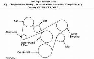 Diagram For The Serpentine Belt   I Need A Routing Diagram