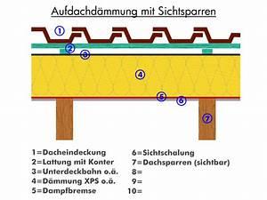 Aufbau Dämmung Dach : d mmung dach anleitung nh26 hitoiro ~ Whattoseeinmadrid.com Haus und Dekorationen