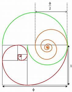Jim Milner Sculpture - Yorkshire - Maths Stone Sculpture - Golden Section Spiral