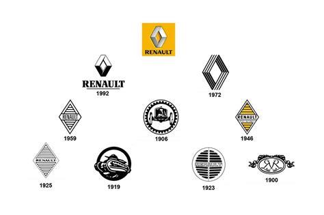 renault car symbol renault logo renault car symbol meaning and history car