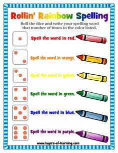 spelling tips posters literacy teaching ideas