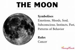 The Moon In Astrology Meaning