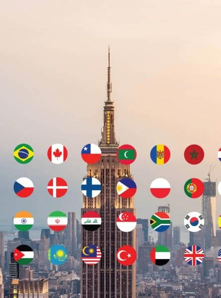 Translation Service New York On Demand Translation Service Mobile Translation