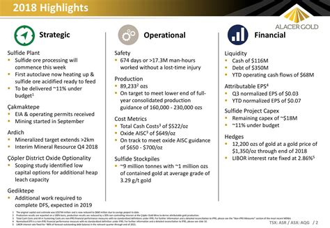 alacer gold corp results earnings call alacer