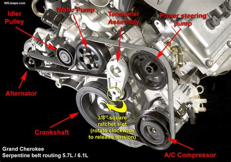 2008 5 7l Hemi Engine Diagram by Jeep Grand Wk 2008 Grand Introduction
