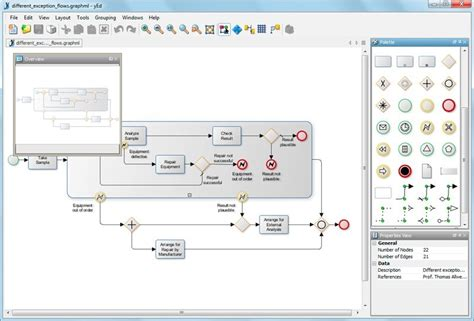 yed graph editor heise