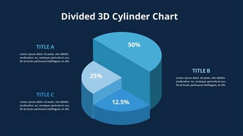 3D Growth Pie Chart Animated Slides