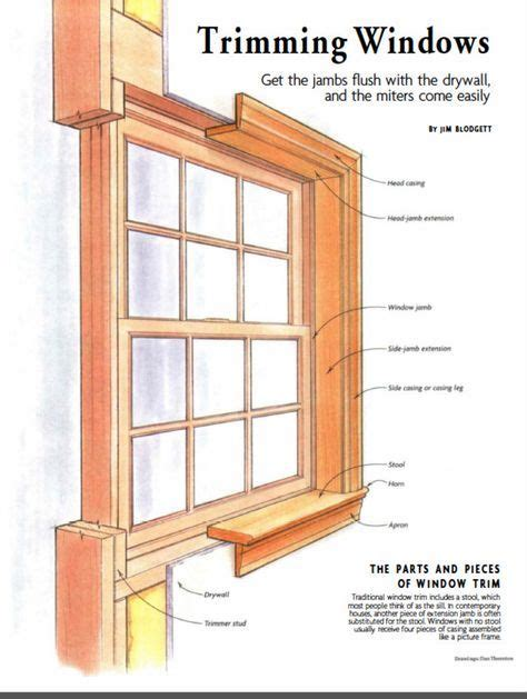 correct   trim  window helpful home tips   trim carpentry home remodeling home