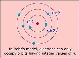 Boron Bohr Model Solar System - Pics about space