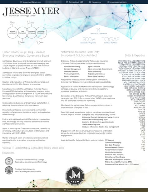 enterprise architect resume template enterprise architect resume free resume templates