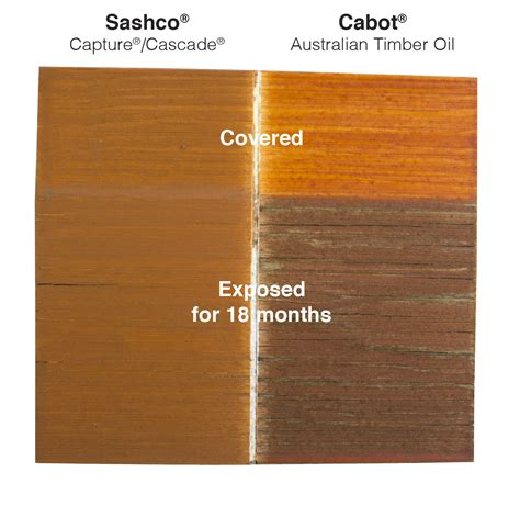 cascade clear top coat sashco log home products