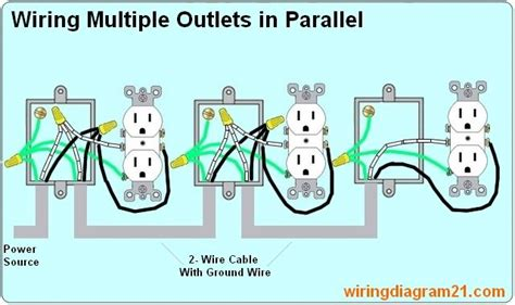 Wiring A Receptacle Outlet by Image Result For Wiring Outlets Electrical Electrical
