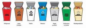 Reciclas, Crea, Innova y Concientiza