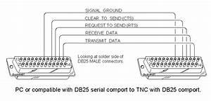 Connection Diagrams Tnc To The Transceiver  I1wqrlinkradio Com