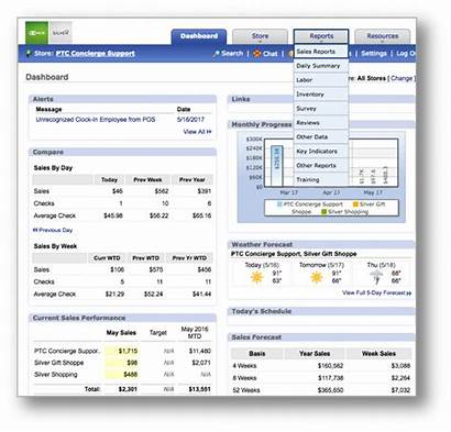 Report Monthly Reports Training Sales Card User