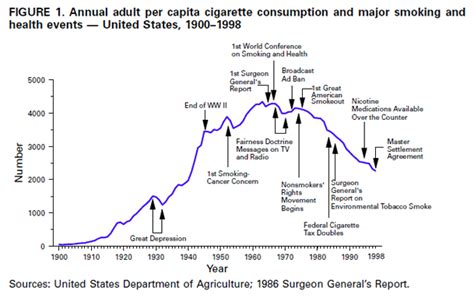 tobacco houses     hitting  tipping point