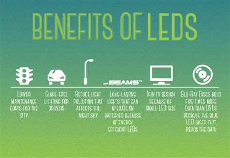 why are led lights bad led lights good for your health ids2go