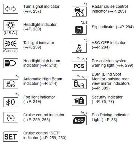 toyota sienna   owners manual indicators