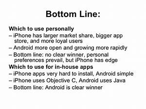Applications To Develop Android Apps