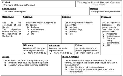 sprint retrospective template agile sprint report canvas luca merolla