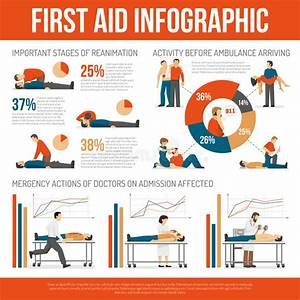 First Aid Techniques Guide Infographic Poster Stock Vector