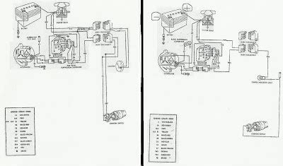 the care and feeding of ponies mustang alternator and charging system 1965 and 1966 the care and feeding of ponies mustang alternator and charging system 1965 and 1966