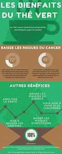 Bienfaits Du Thé Vert : 69 best tea from france and quebec images on pinterest ~ Melissatoandfro.com Idées de Décoration