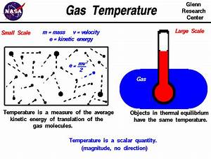 Of Gas Temperature