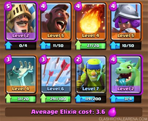 Royale 4 Arena Clash Deck