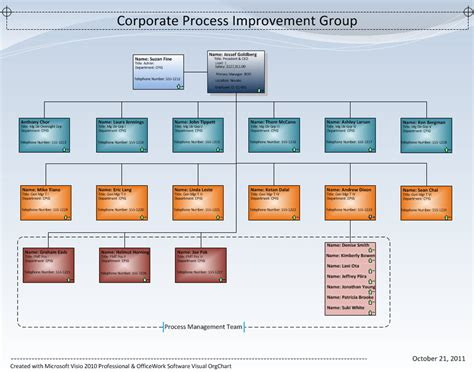 Visio 2010 Org Chart Template by Visio Organizational Charting Software Product Org Chart