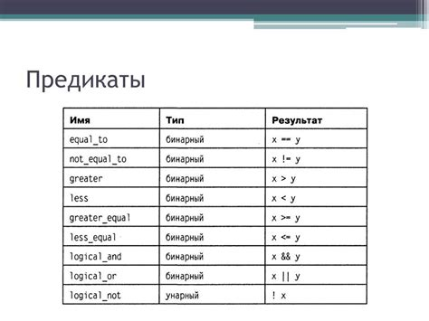 standard template library in c standard template library c часть 3 187 привет студент