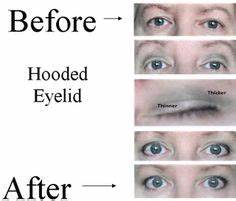 1000+ images about makeup on Pinterest | Hooded eyes ...