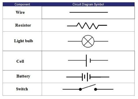 Component Wire Diagram by Circuits One Path For Electricity Lesson Electricity