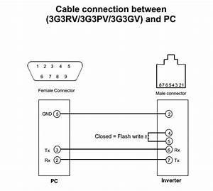 Cavo Programmazione Inverter Omron A1000