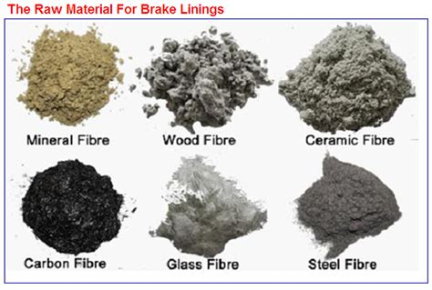 Buy Ceramic Brake Pad D833 Brake Pad Material Price,size
