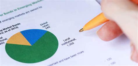graduate certificate  financial management bu
