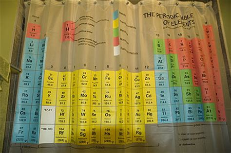 periodic table shower curtain periodic table shower curtain thinkgeek
