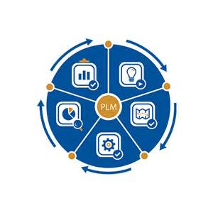 Product Lifecycle Management Icon