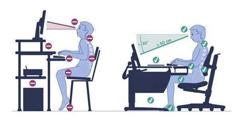 ergonomie bureau how to properly sit at a computer to prevent back and neck