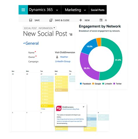 marketing automation software solution clickdimensions