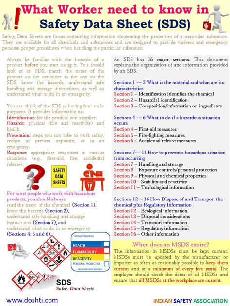 doshti need to know in safety data sheet sds