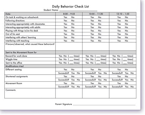 behavior list merriam portfolio daily behavior check list