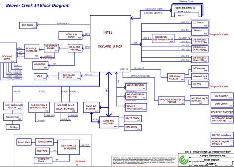 Dell Repair Diagram by Dell Latitude E7470 Schematic Aaz60 La C461p Laptop